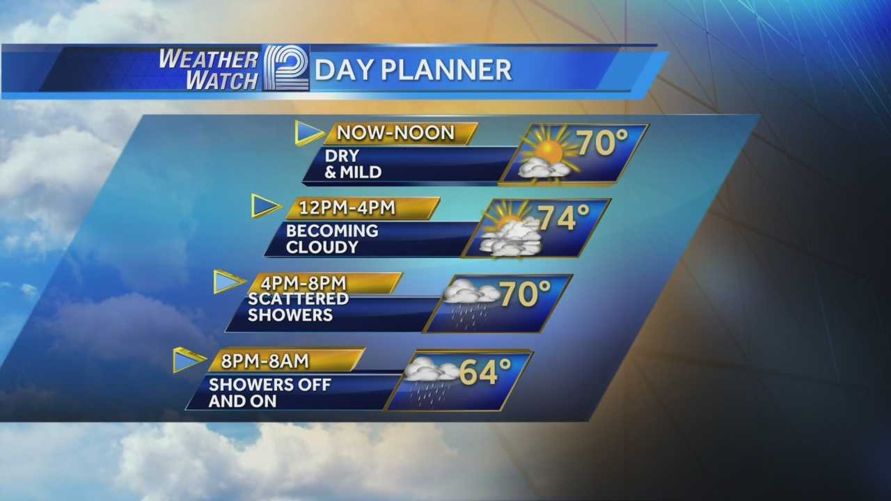 Stretch of rainy weather starts this afternoon