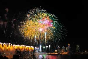 Set your eyes on Thunder over Louisville: One of the largest annual firework display in North America, and it's all here in Louisville.For more information, check out: http://thunderoverlouisville.org/the-show/