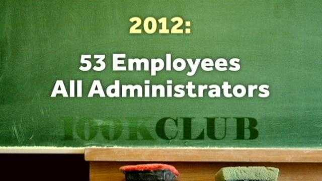 WLWT investigation finds more than 50 people in CPS $100K club