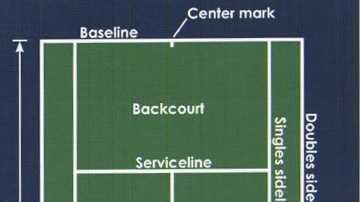 tennis court graphic