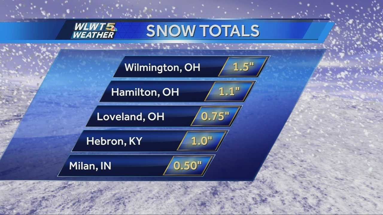 WLWT News 5's Randi Rico said there have been reports ranging from a dusting up to 1.5 inches. The official measurement at CVG  was 0.7 inches.