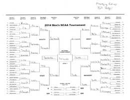 Click here to take a closer look at Bill Hager's bracket