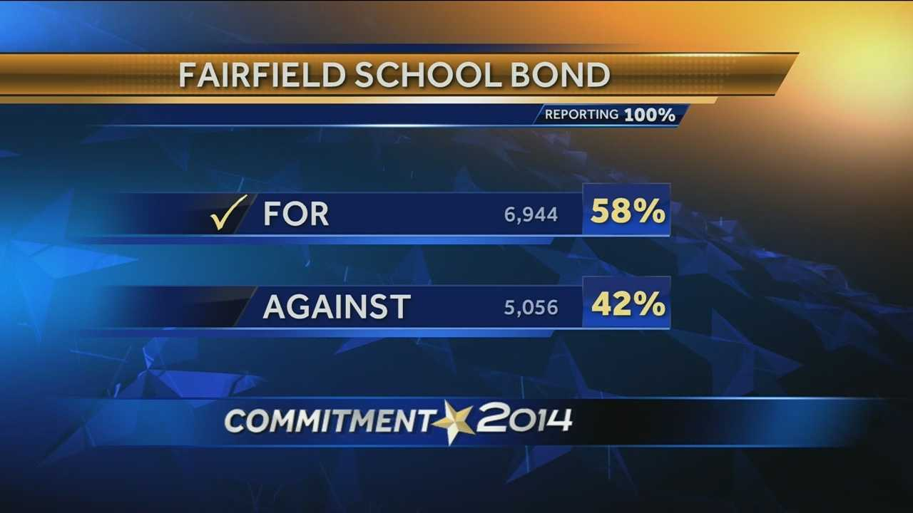 Fairfield school levy passed on Tuesday