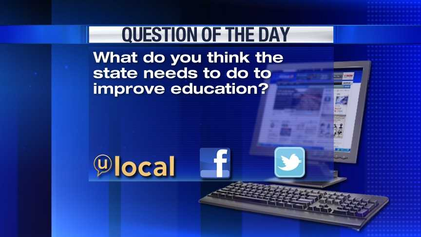 Question of the Day 2-6-13