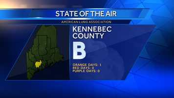 Kennebec County received a B, with 1 Orange Day, 0 Red Days and 0 Purple Days