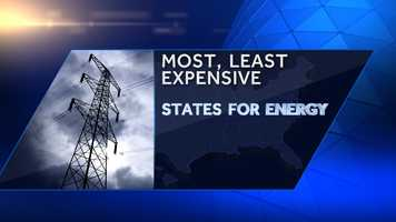 Wallethub.com has ranked the states for monthly energy costs, looking at a number of factors. Check out where Maine ranks compared to the rest of the nation. How do these numbers compare to what you pay monthly? States are listed from least expensive to most expensive.
