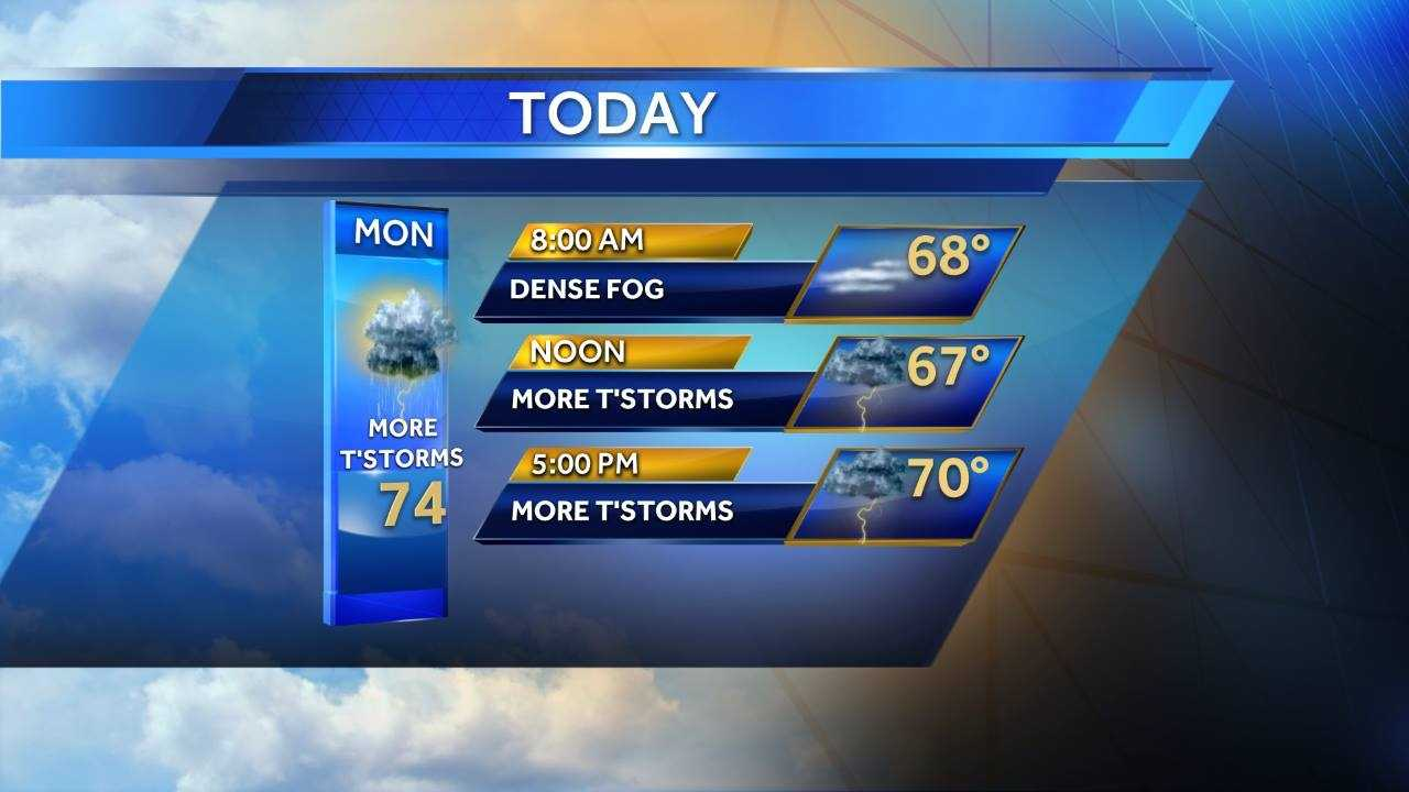 Today Forecast.jpg