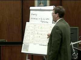 Delker goes over trial evidence.