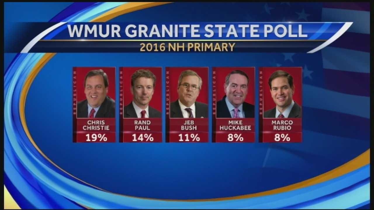 Romney would change Republican presidential field