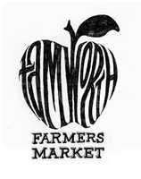 2) Tamworth Farmers' Market