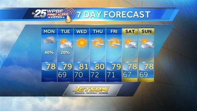 Felicia says more showers are in the forecast Monday.