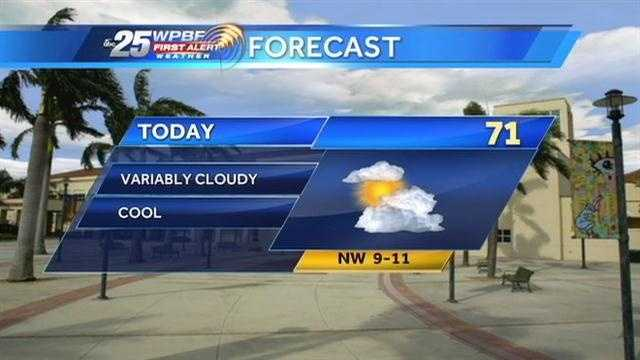 Sandra says a cloudy and cool Friday will ring in the month of March.