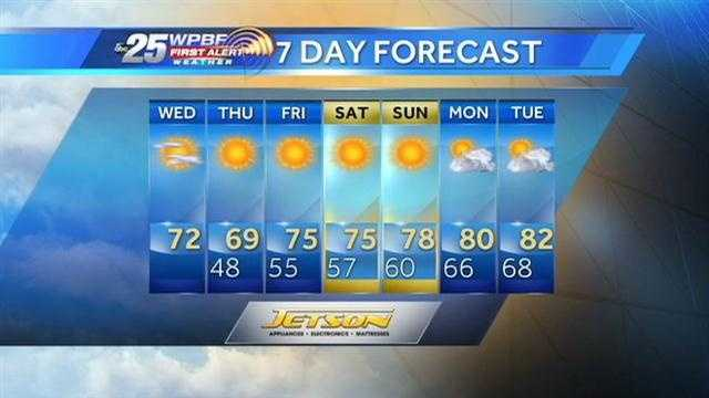 Felicia says a cold front will clear the area Wednesday afternoon, allowing cooler temperatures to move in during the evening hours.