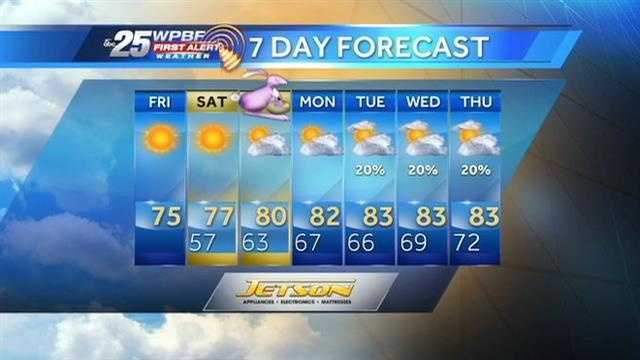 Sandra says a beautiful Easter weekend is on tap around town.