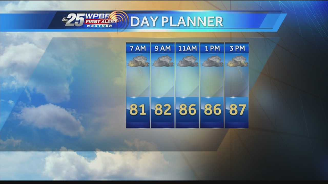 First Alert Weather: Another hot day on tap&#x3B; showers possible again