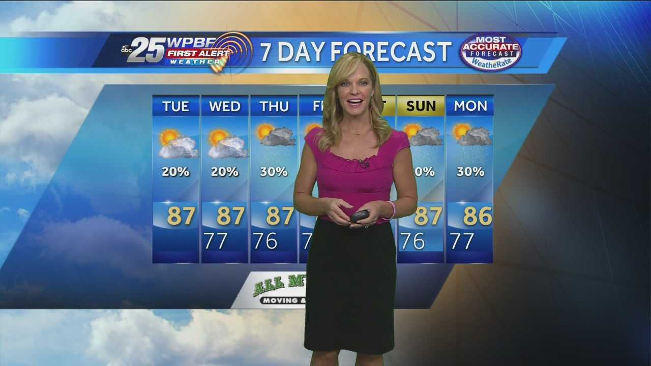 Sandra Shaw says to expect plenty of sunshine on this first day of October.