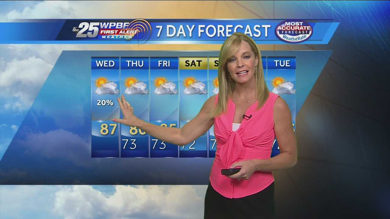 Sandra says there's only a 20-percent chance for rain on Wednesday, as a front is expected to bring drier air for the rest of the week and weekend.
