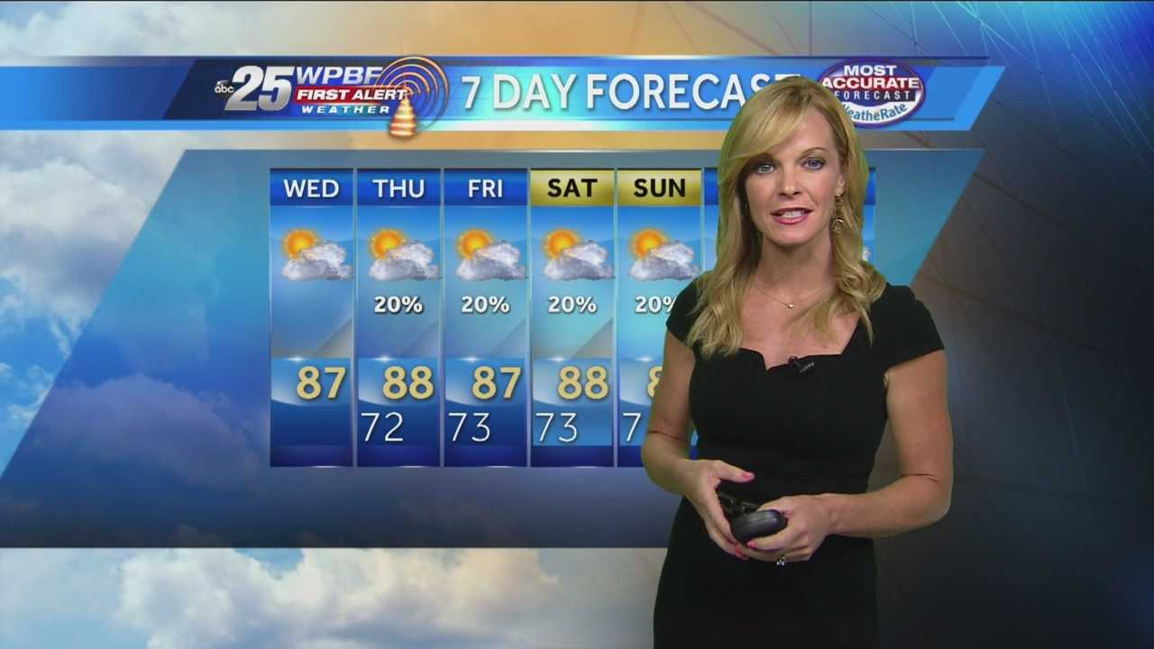 Sandra says another warm day is expected around South Florida, with a mix of sun and clouds.