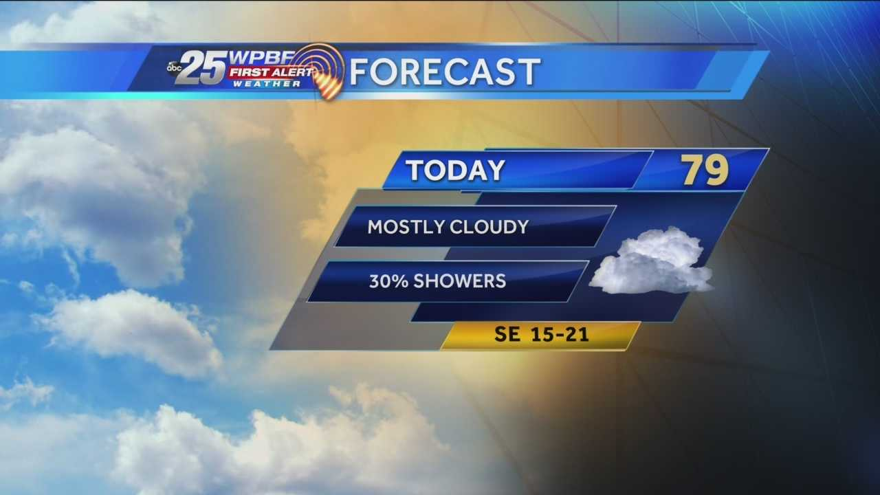 Sandra says things warm up a bit this weekend, but there are some on-and-off chances for rain around town.