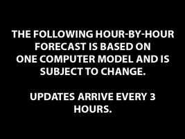 Weather Slideshow Disclaimer
