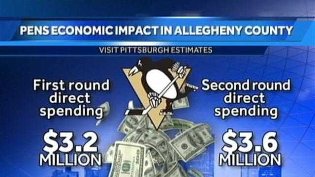 img-Pens impact on economy