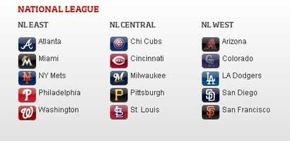 The Central Division.The National League used to have two divisions: The East (where Pittsburgh played) and the West. The Bucs moved to the Central when that division was created in 1994, but it didn't change their luck. They were 53-61 when a player strike ended the season early.