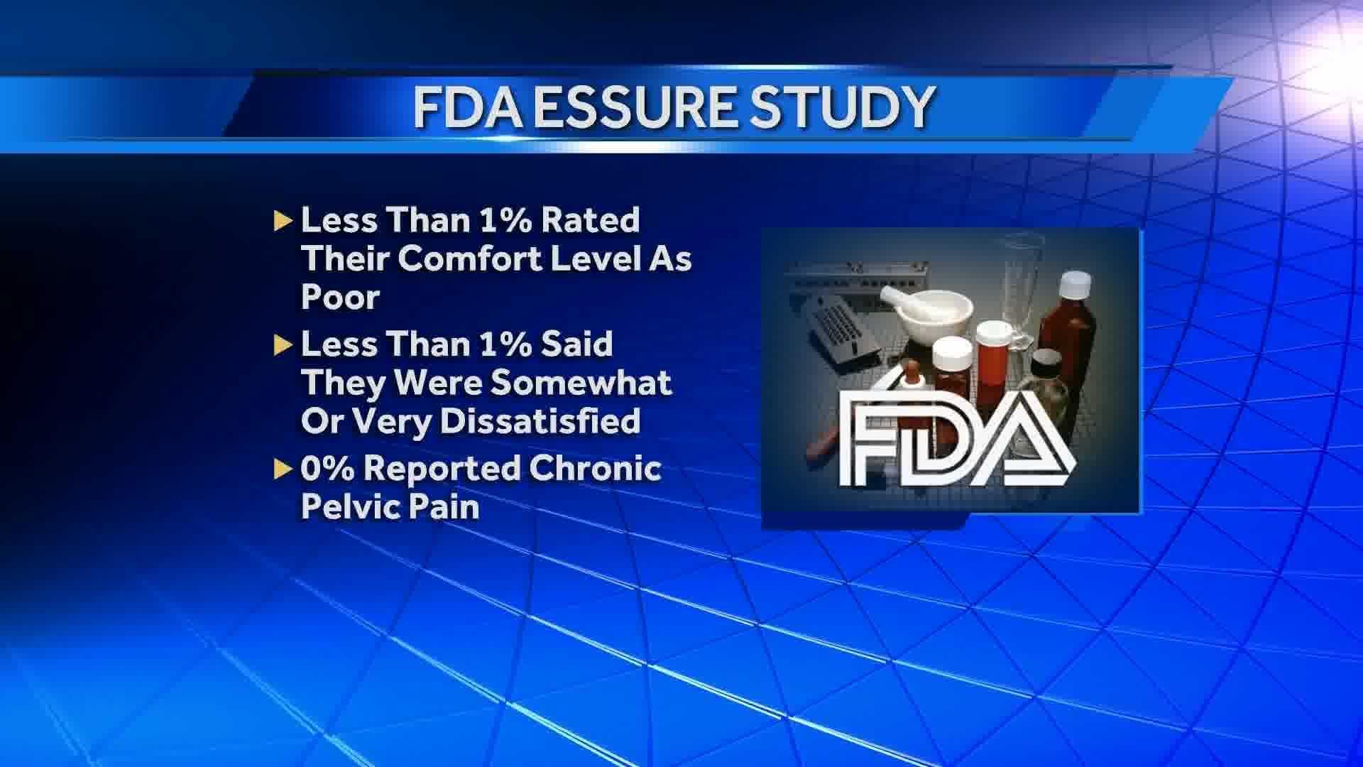 img-FDA Essure study