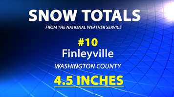The National Weather Service, Pittsburgh Office, tracks snow accumulations for each county in our region. Check out the top 10 locations with the most snowfall... Did your community make the list?