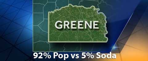 According to PopvsSoda.com survey, Greene County is 92% Pop vs 5% Soda