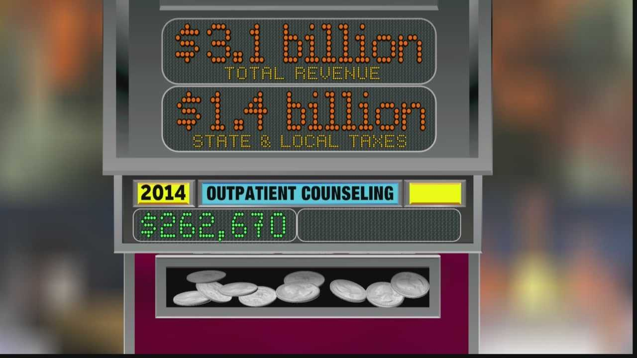 Problem Gambling Cycle Gambling Ky