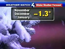 "Meteorologist Steve MacLaughlin has some interesting ""snow facts"" to round out the annual winter weather forecast."