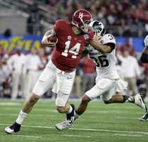 Alabama quarterback Jake Coker (14) is pressured out of the pocket by Michigan State cornerback Arjen Colquhoun during the first half of the Cotton Bowl NCAA college football semifinal playoff game, Thursday, Dec. 31, 2015, in Arlington, Texas.