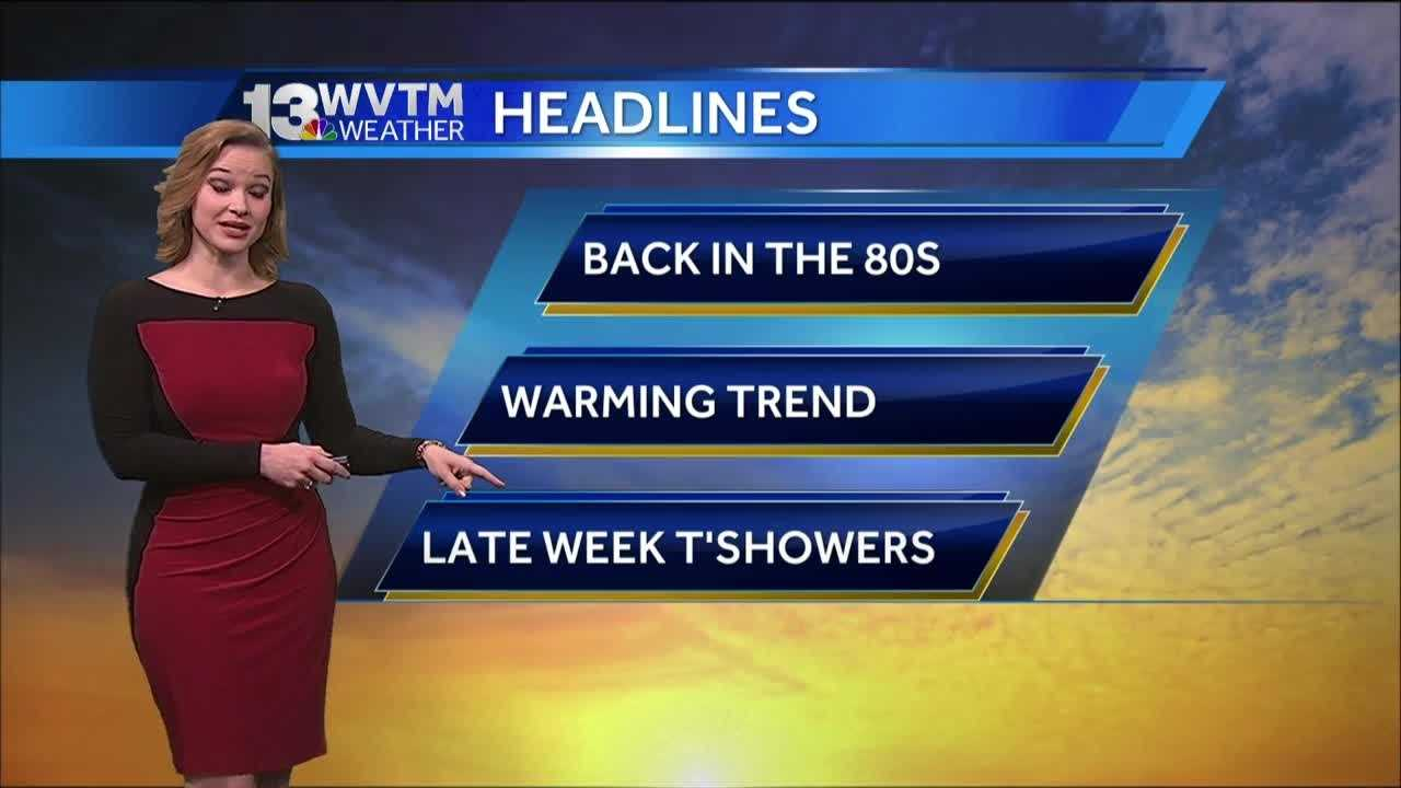 The 80s make a comeback in the weather