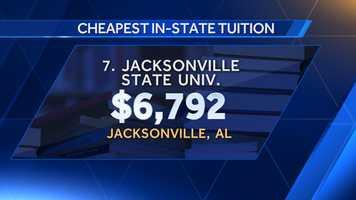 7. Jacksonville State University