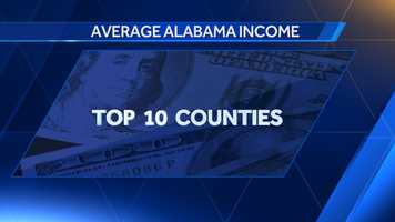 Here are the top 10 counties in Alabama for average median income according to Data USA.