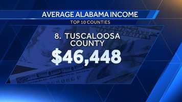 8. Tuscaloosa County