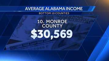10. Monroe County