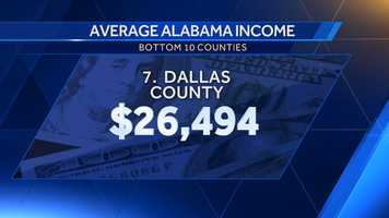 7. Dallas County
