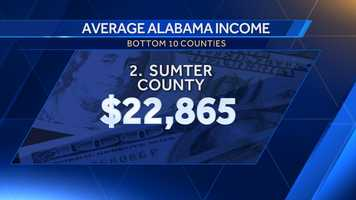 2. Sumter County