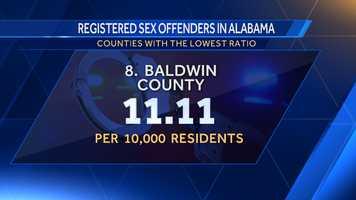 8. Baldwin County