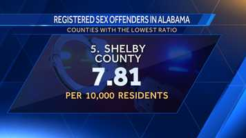 5. Shelby County