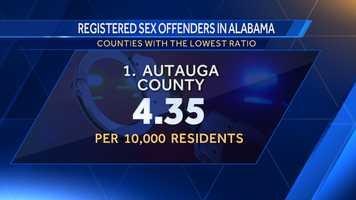 1. Autauga County