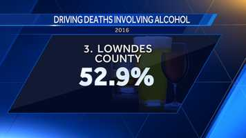 52.9 percent of driving deaths in Lowndes County involved alcohol.