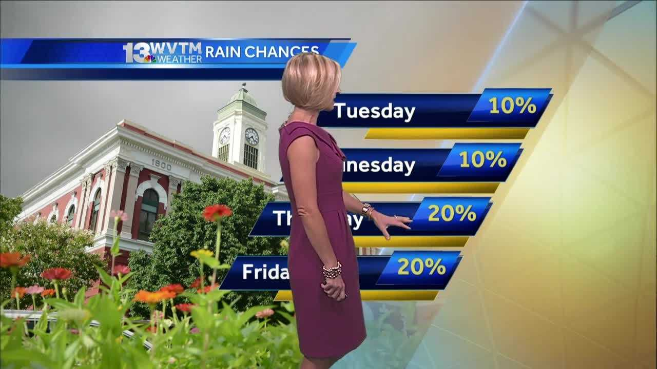 Temperatures will be a bit hotter for this afternoon