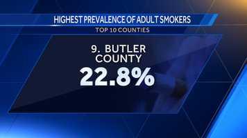 9. Butler County: 22.8%