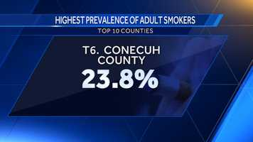 T6. Conecuh County: 23.8%