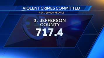 3. Jefferson County: 717.4