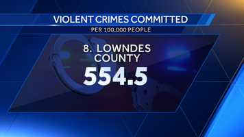 8. Lowndes County: 554.5