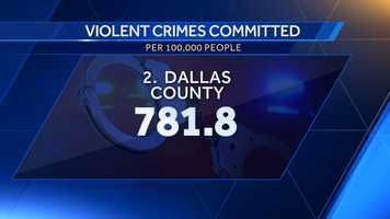 2. Dallas County: 781.8