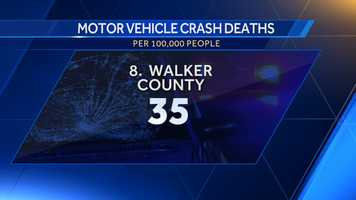 8. Walker County: 35